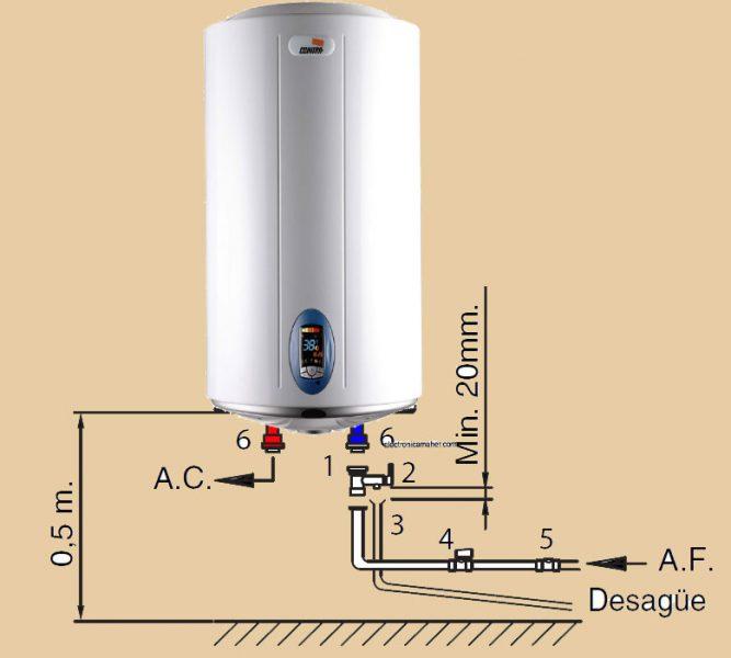 instalar termo eléctrico