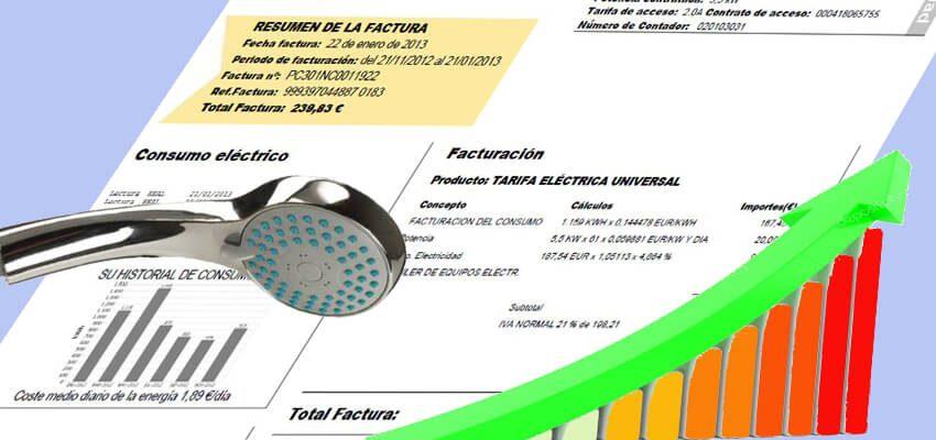 Termo eléctrico enchufado o desenchufado