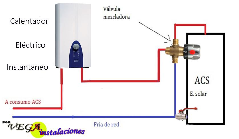 Calentador eléctrico instantáneo para enérgia solar térmica (apoyo placas solares)