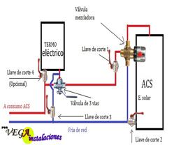 TERMO ELECTRICO CON SOLAR TERMICO