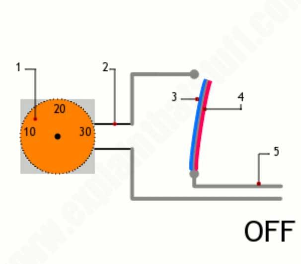 partes de un termo electrico
