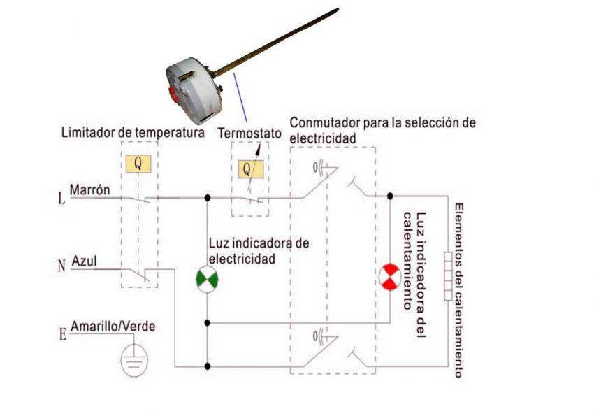 funcionamiento termostato termo electrico