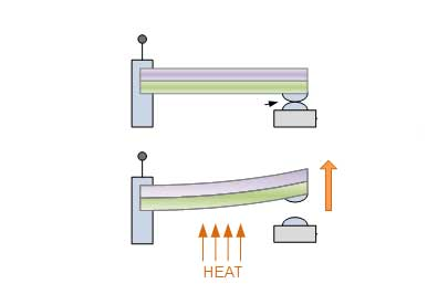 como cambiar el termostato de un calentador de agua electrico